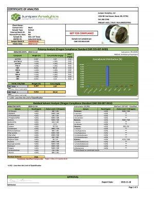Hemp Derived Terpenes Lot 3010.06